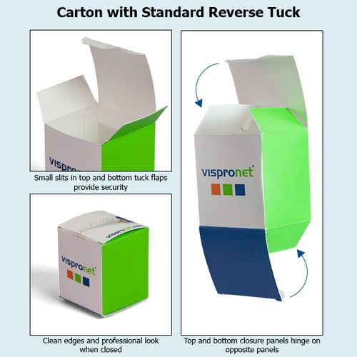 Carton with Standard Reverse Tuck in detail