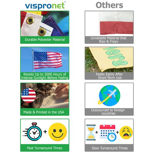Our custom flags vs. other company's flags